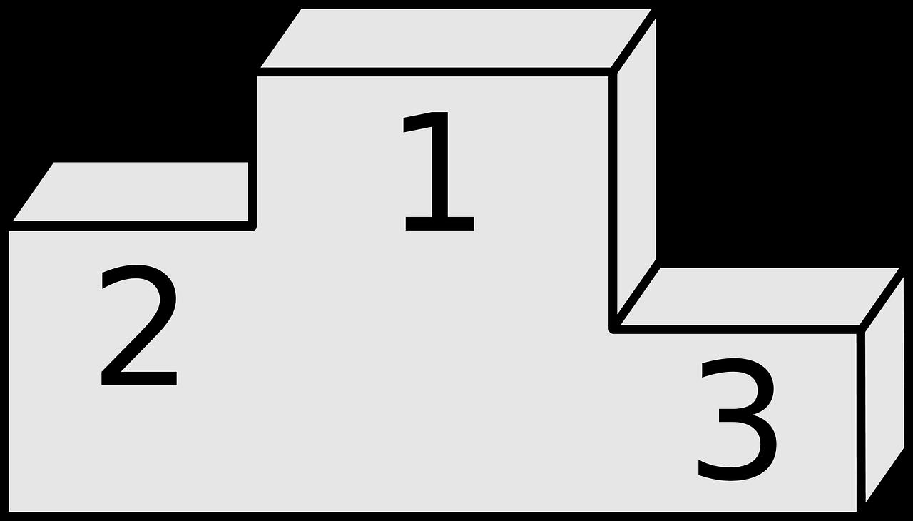 positionnement