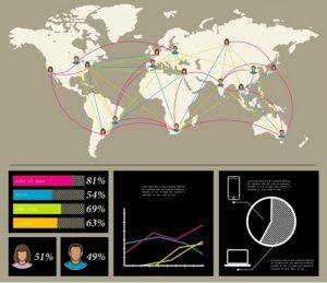 réseaux sociaux-audit-benchmark