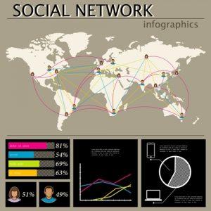 Audit Benchmark - réseaux sociaux