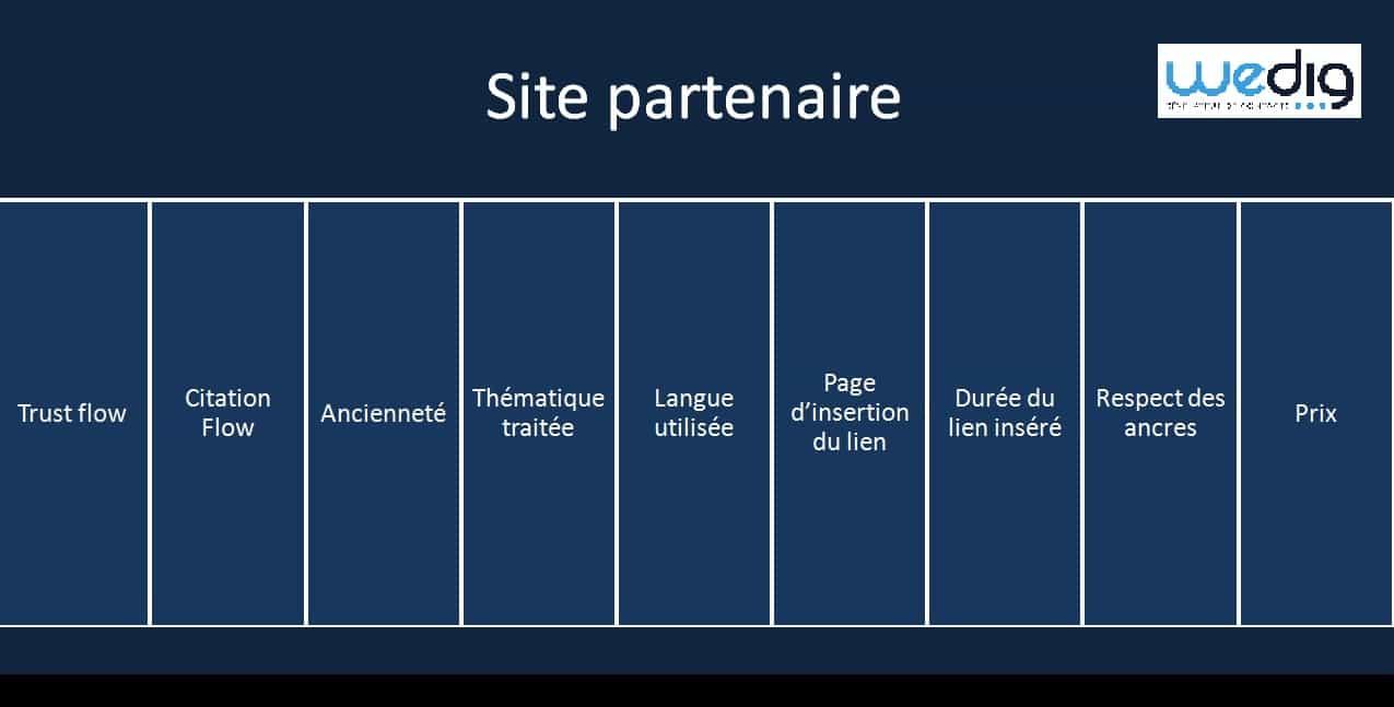 Campagne de Netlinking pour site web