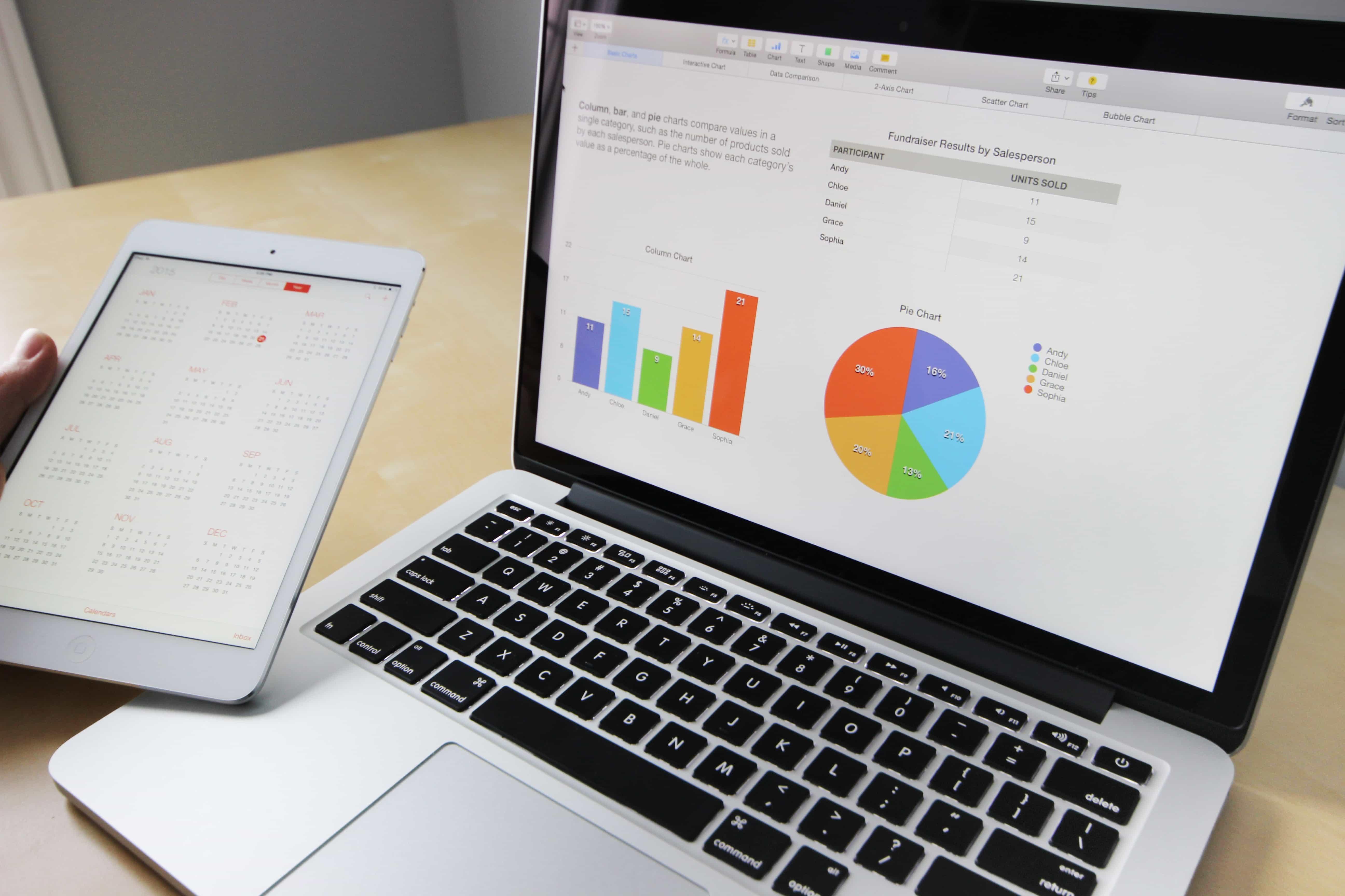 Connaître vos sources d'acquisition grâce à votre agence webmarketing Rouen