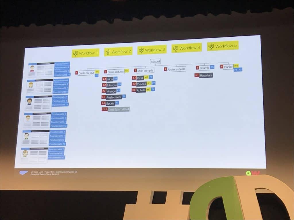 slide-conférence-ux-design-que-du-web-2017