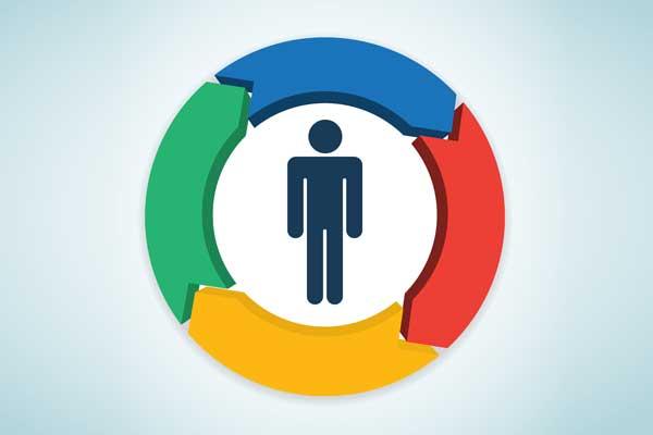 Comment le user centric aide votre agence digitale à affiner sa stratégie ?