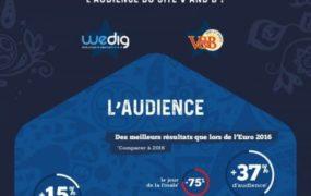 apercu-infographie-coupe-du-monde-vb